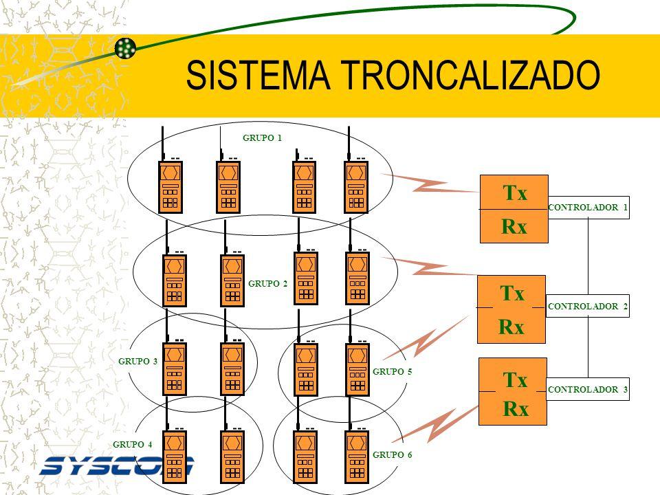 SISTEMA TRONCALIZADO Tx Rx GRUPO 1 CONTROLADOR 1 GRUPO 2 CONTROLADOR 2