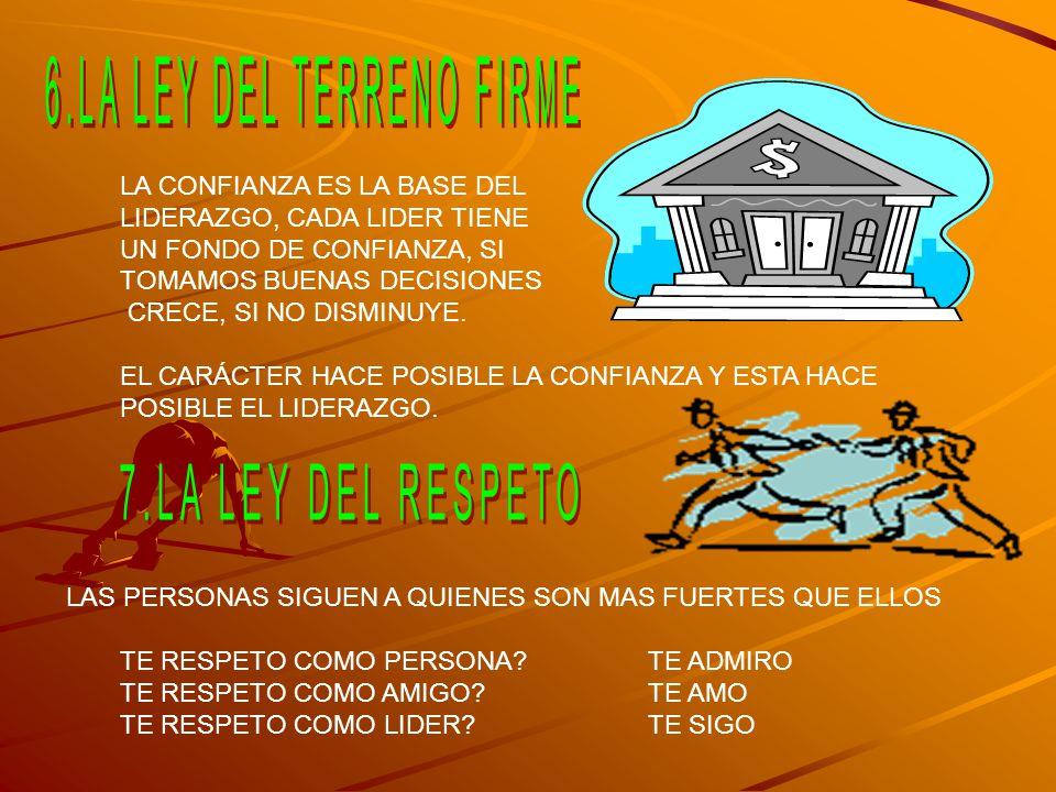 6.LA LEY DEL TERRENO FIRME