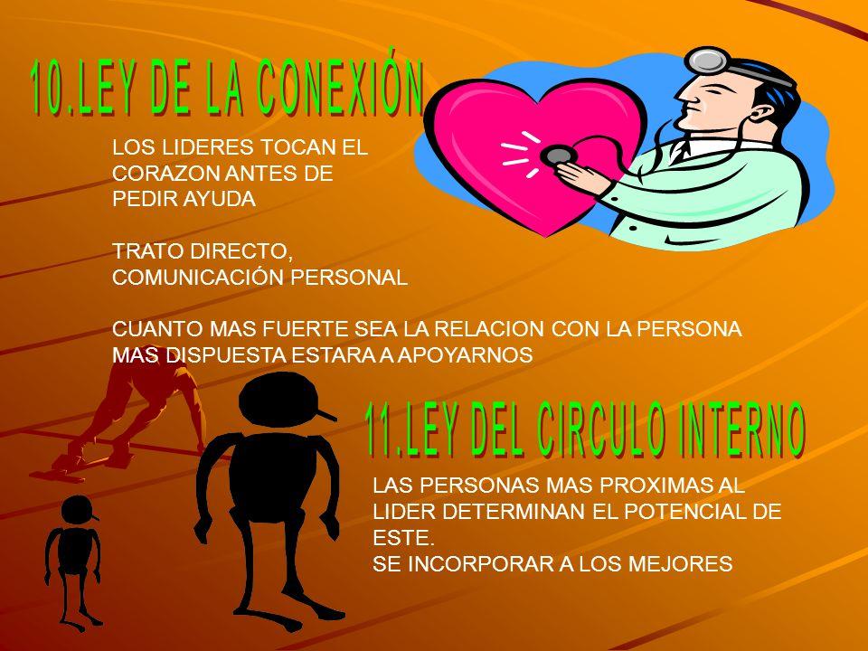 11.LEY DEL CIRCULO INTERNO