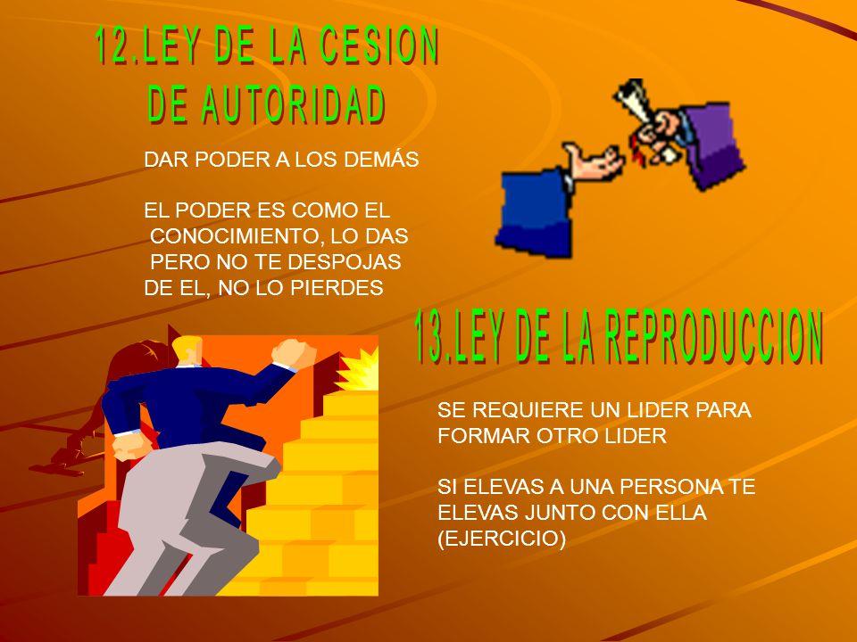 12.LEY DE LA CESION DE AUTORIDAD 13.LEY DE LA REPRODUCCION