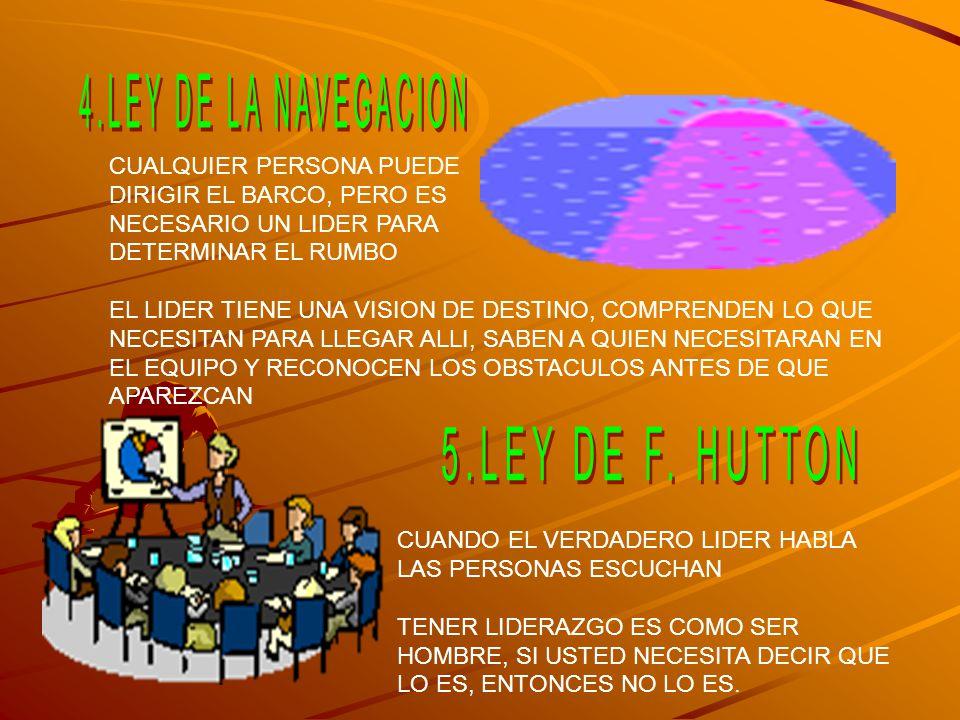 4.LEY DE LA NAVEGACION 5.LEY DE F. HUTTON CUALQUIER PERSONA PUEDE