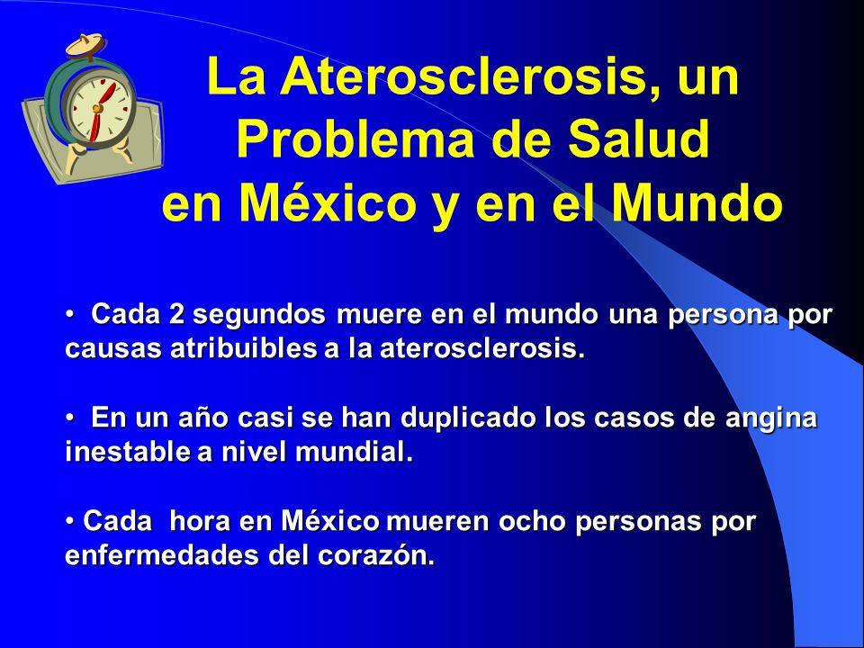La Aterosclerosis, un Problema de Salud en México y en el Mundo