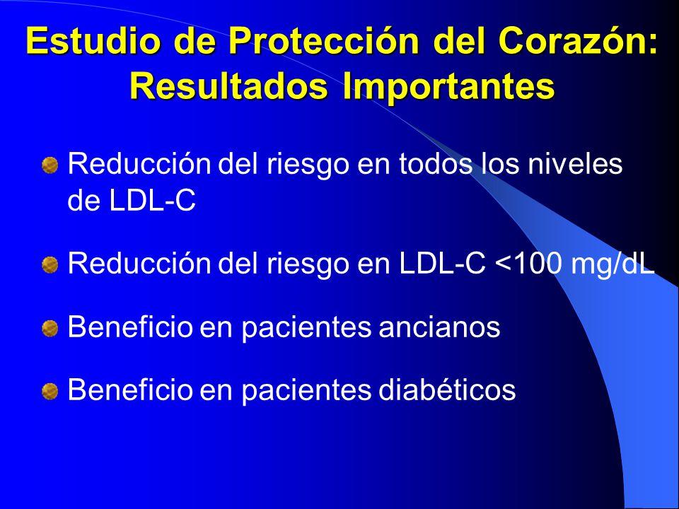 Estudio de Protección del Corazón: Resultados Importantes