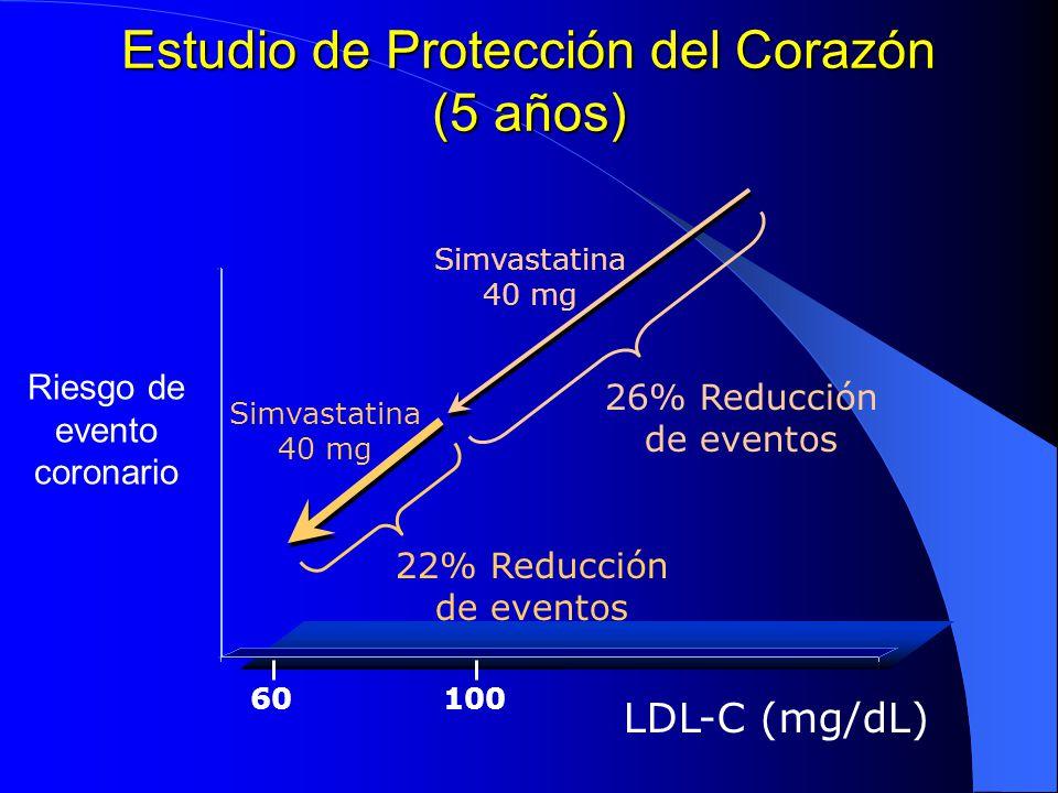 Estudio de Protección del Corazón (5 años)