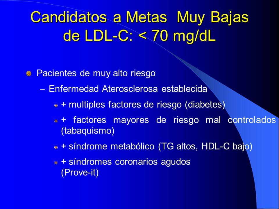 Candidatos a Metas Muy Bajas de LDL-C: < 70 mg/dL