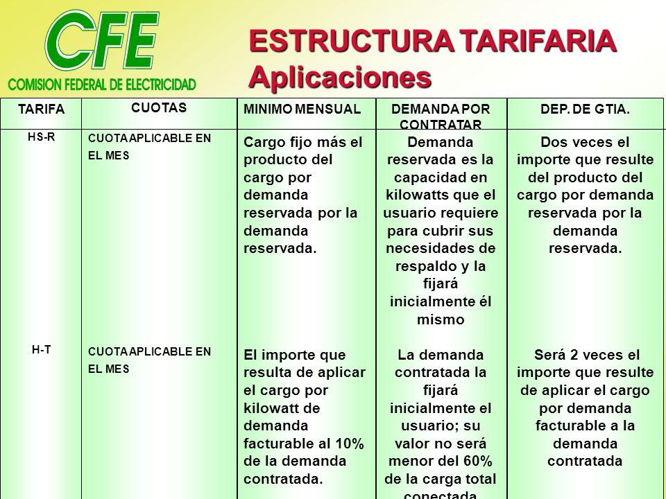 ESTRUCTURA TARIFARIA Aplicaciones
