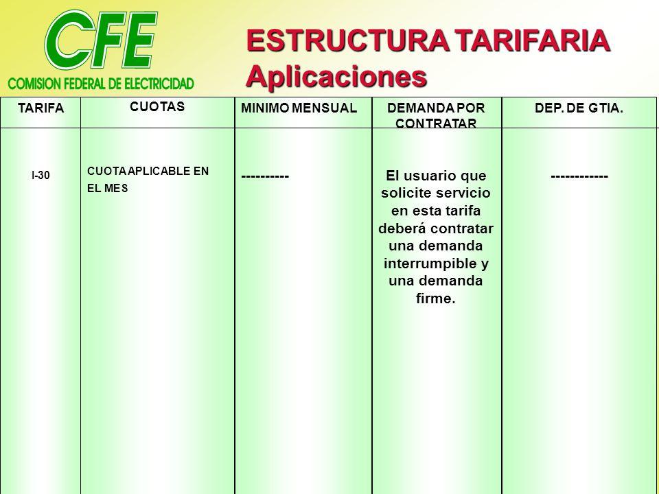 ESTRUCTURA TARIFARIA Aplicaciones ----------