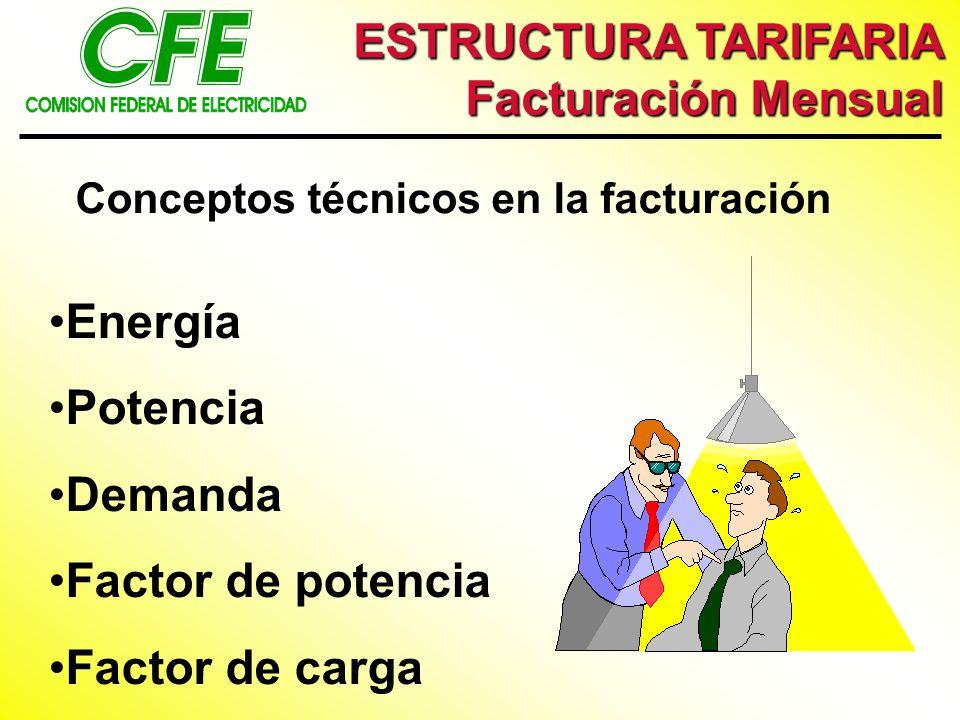 ESTRUCTURA TARIFARIA Facturación Mensual Energía Potencia Demanda