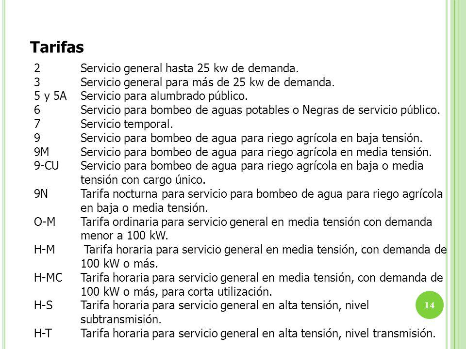 Tarifas 2 Servicio general hasta 25 kw de demanda.