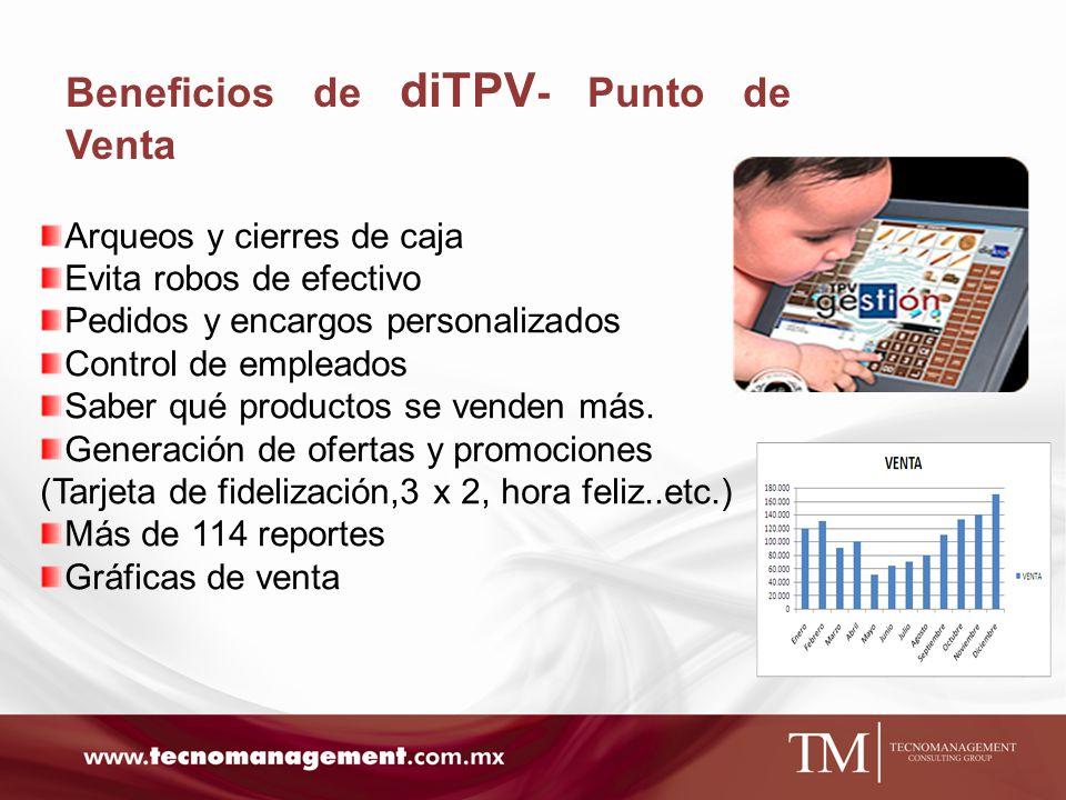 Beneficios de diTPV- Punto de Venta