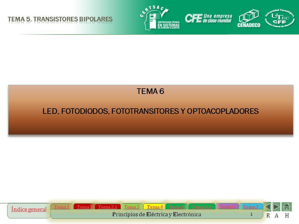 TEMA 5. TRANSISTORES BIPOLARES