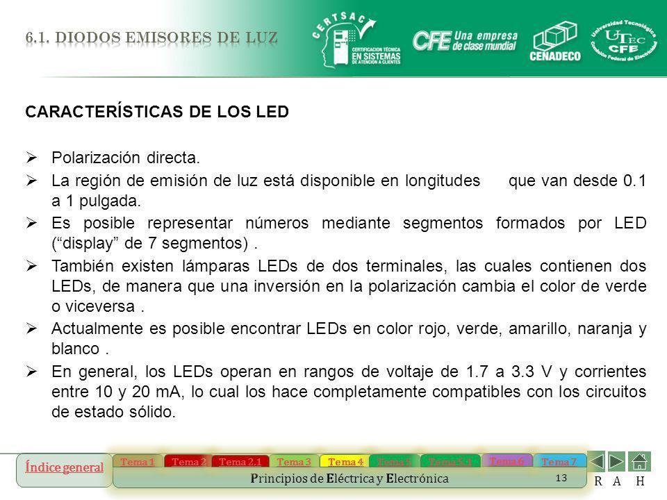 CARACTERÍSTICAS DE LOS LED Polarización directa.