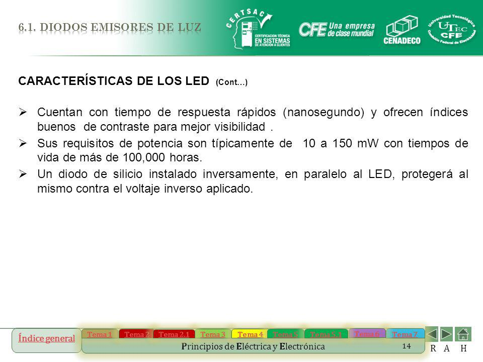 CARACTERÍSTICAS DE LOS LED (Cont…)