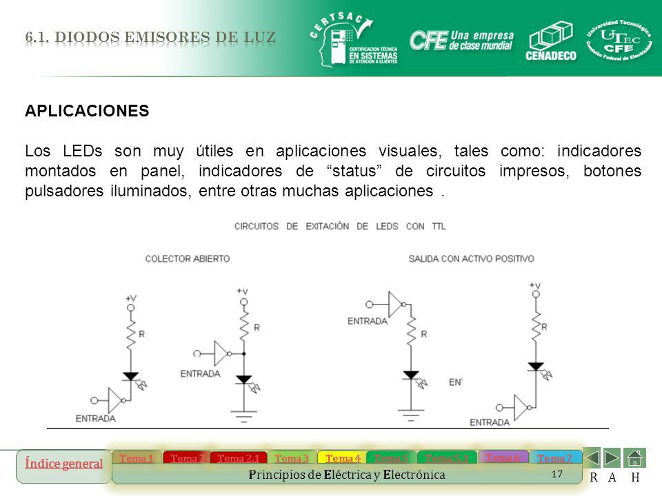 6.1. DIODOS EMISORES DE LUZ APLICACIONES.