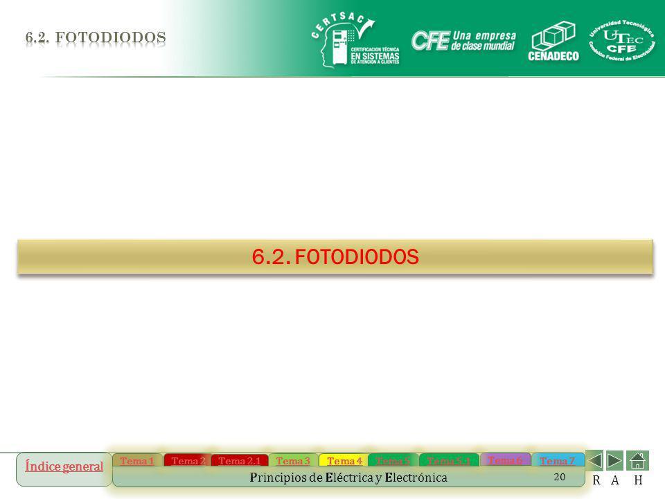 6.2. FOTODIODOS 6.2. FOTODIODOS