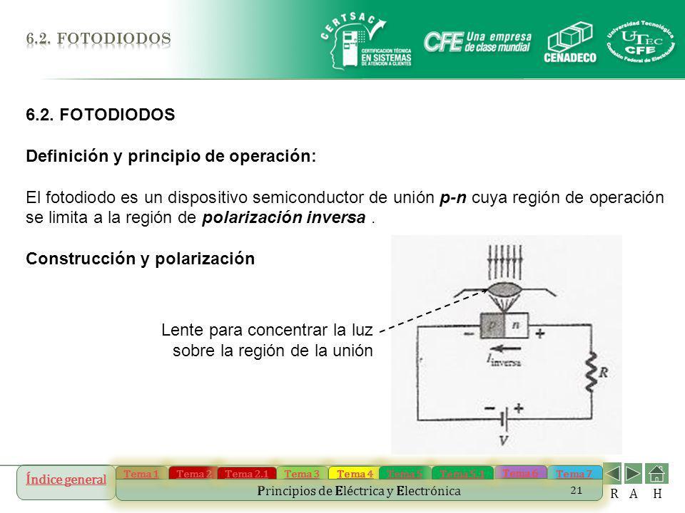 Definición y principio de operación: