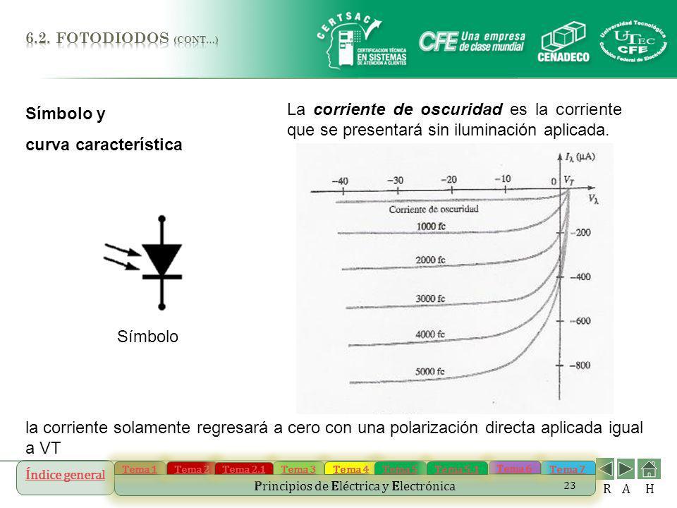 6.2. FOTODIODOS (Cont…) La corriente de oscuridad es la corriente que se presentará sin iluminación aplicada.