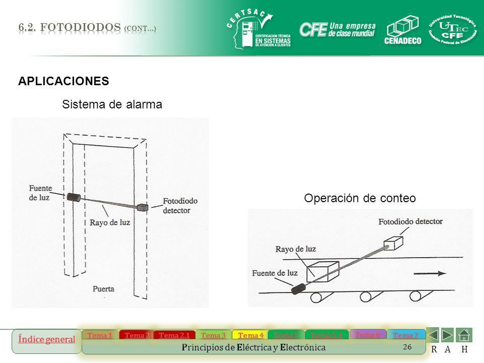 APLICACIONES Sistema de alarma Operación de conteo