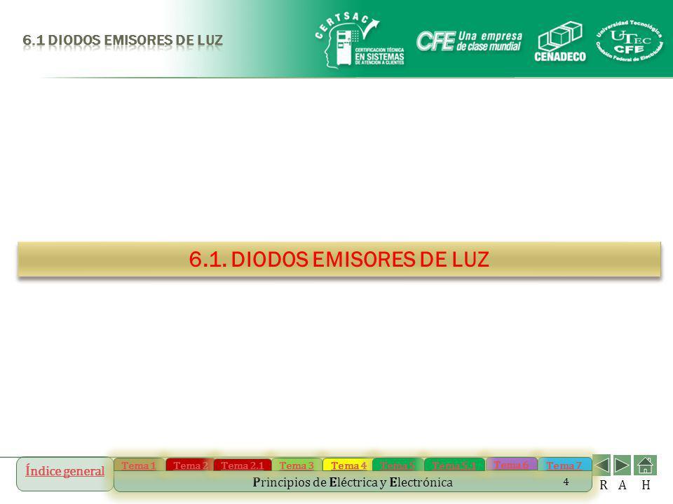6.1 DIODOS EMISORES DE LUZ 6.1. DIODOS EMISORES DE LUZ