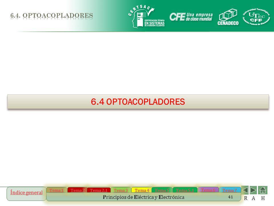 6.4. OPTOACOPLADORES 6.4 OPTOACOPLADORES