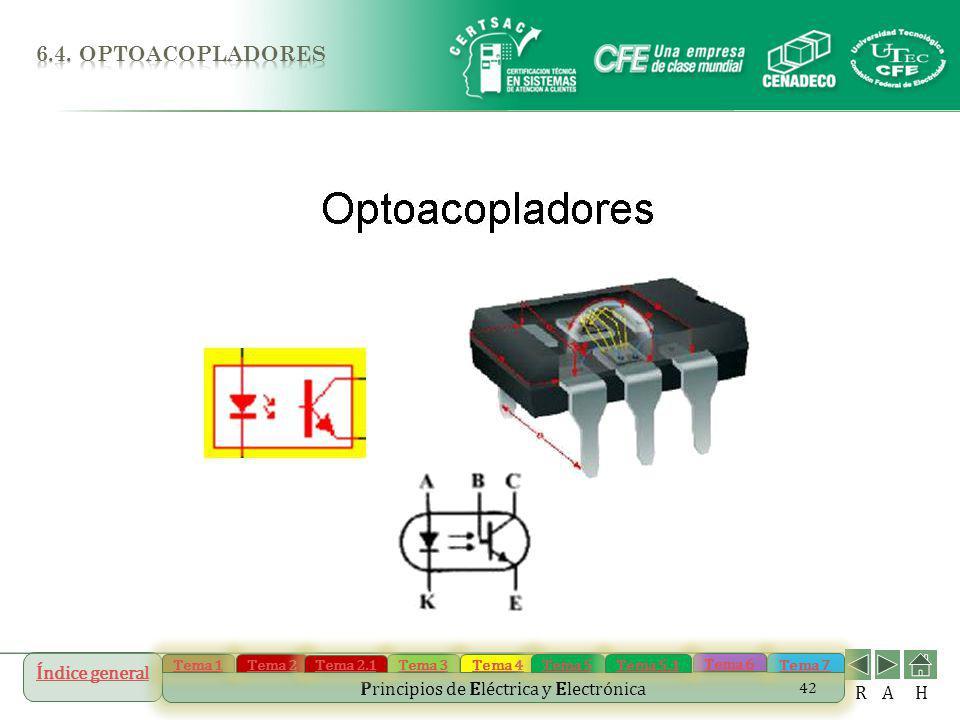 6.4. OPTOACOPLADORES