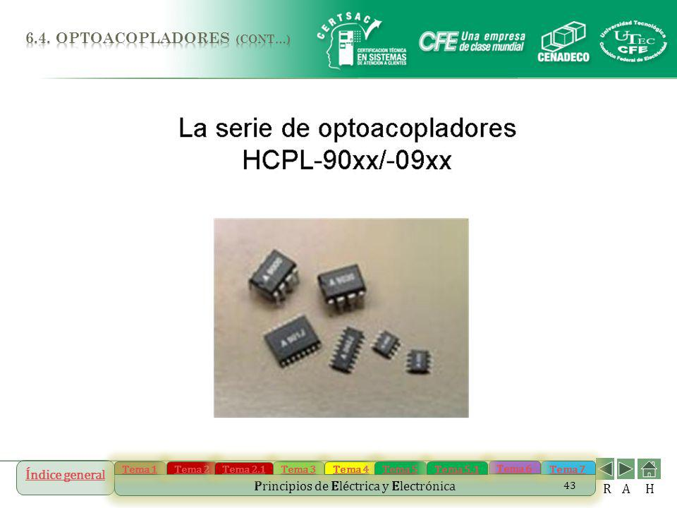 6.4. OPTOACOPLADORES (CONT…)
