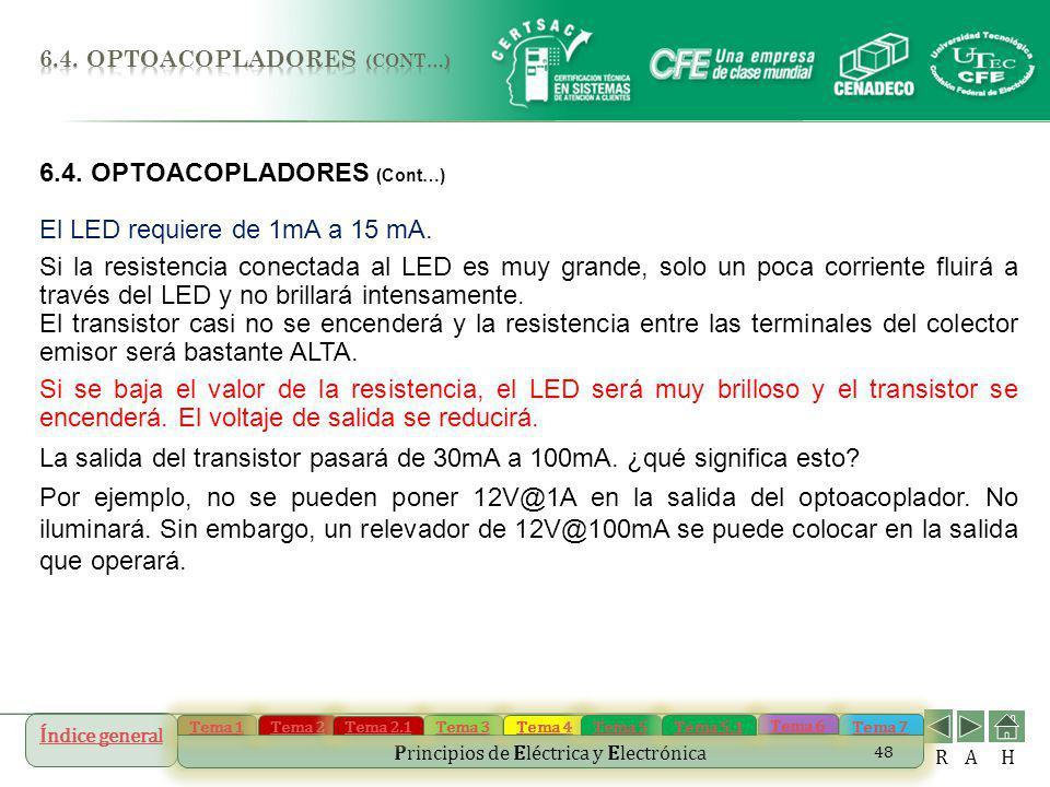 6.4. OPTOACOPLADORES (Cont…) El LED requiere de 1mA a 15 mA.
