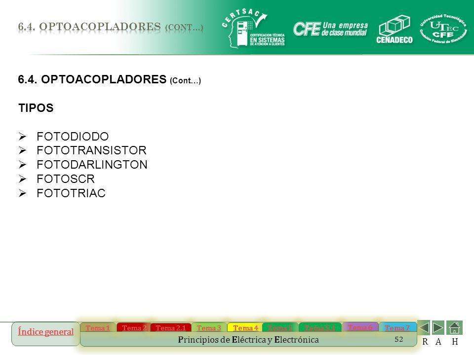 6.4. OPTOACOPLADORES (Cont…) TIPOS FOTODIODO FOTOTRANSISTOR
