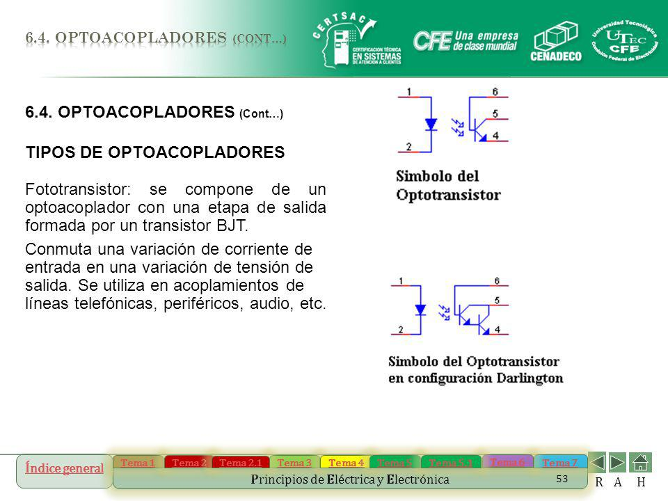 6.4. OPTOACOPLADORES (Cont…) TIPOS DE OPTOACOPLADORES