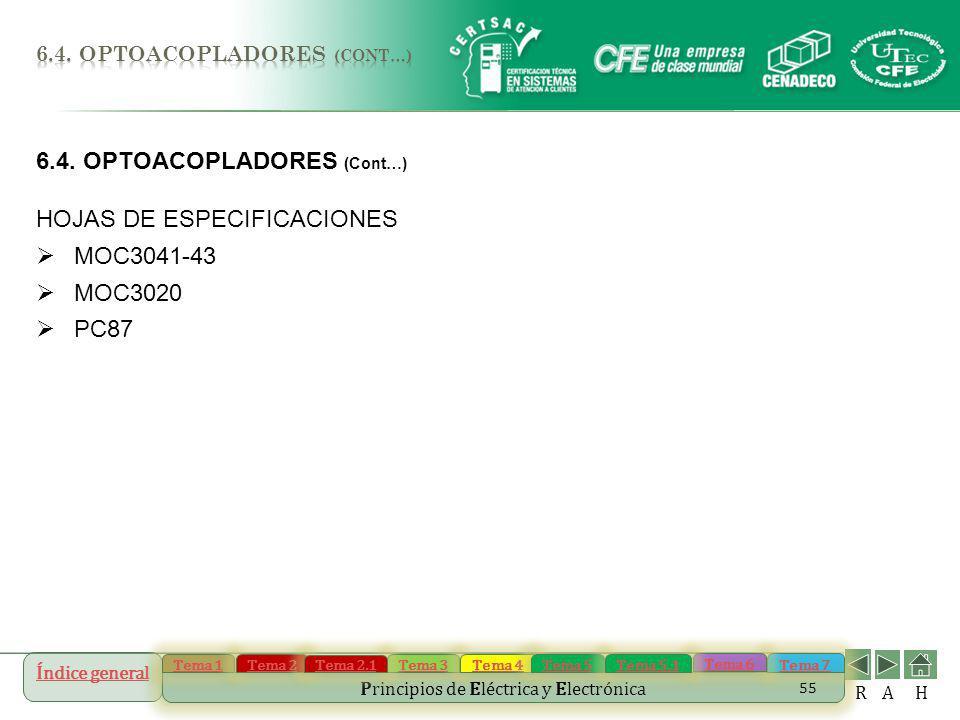 6.4. OPTOACOPLADORES (Cont…) HOJAS DE ESPECIFICACIONES MOC3041-43