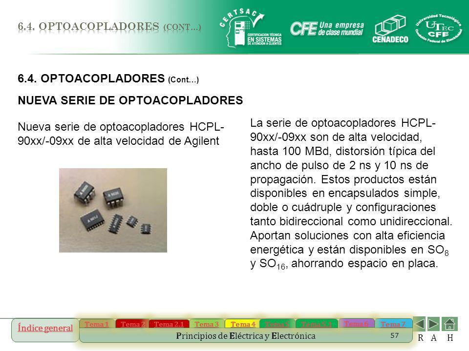 6.4. OPTOACOPLADORES (Cont…) NUEVA SERIE DE OPTOACOPLADORES