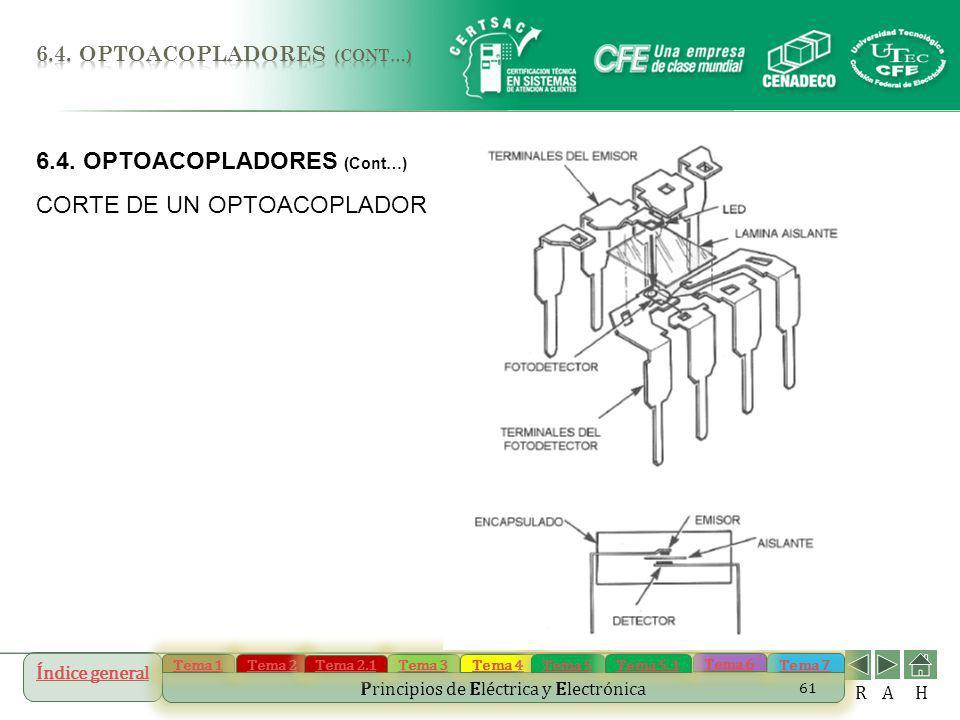 6.4. OPTOACOPLADORES (Cont…) CORTE DE UN OPTOACOPLADOR