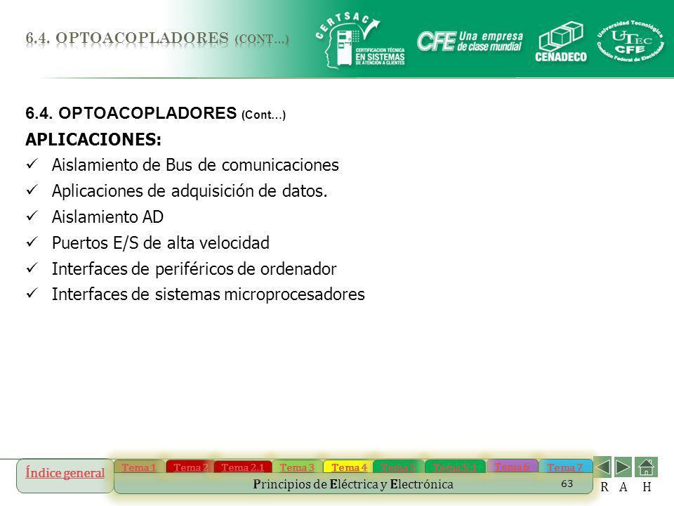 6.4. OPTOACOPLADORES (Cont…) APLICACIONES: