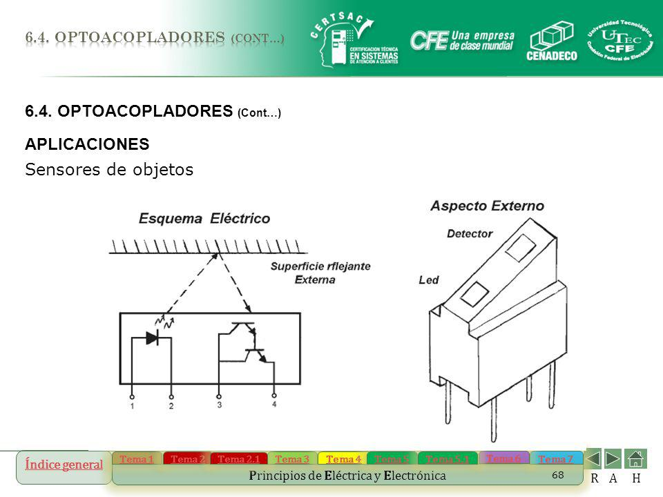 6.4. OPTOACOPLADORES (Cont…) APLICACIONES Sensores de objetos