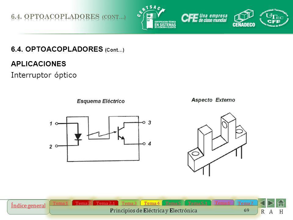 6.4. OPTOACOPLADORES (Cont…) APLICACIONES Interruptor óptico
