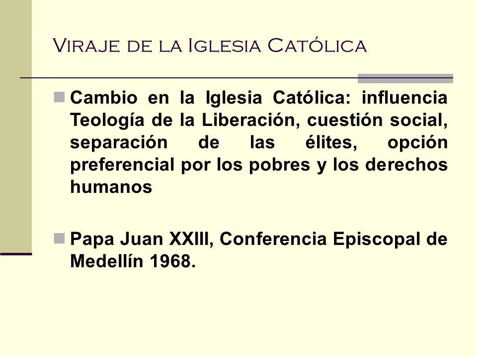 Viraje de la Iglesia Católica