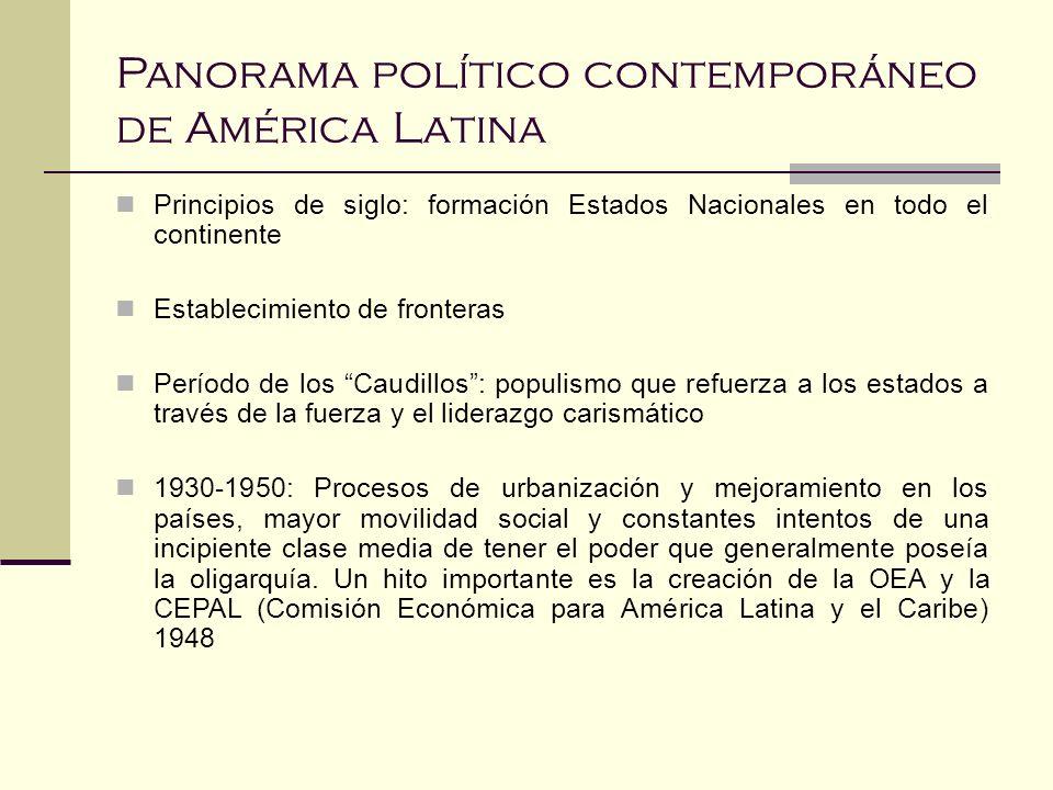 Panorama político contemporáneo de América Latina