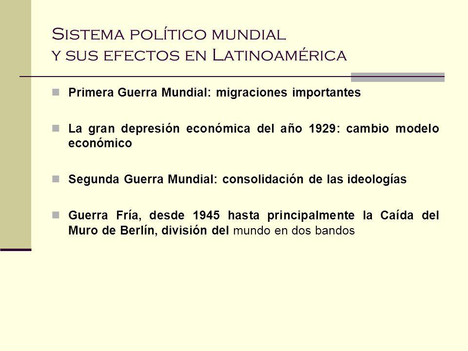 Sistema político mundial y sus efectos en Latinoamérica