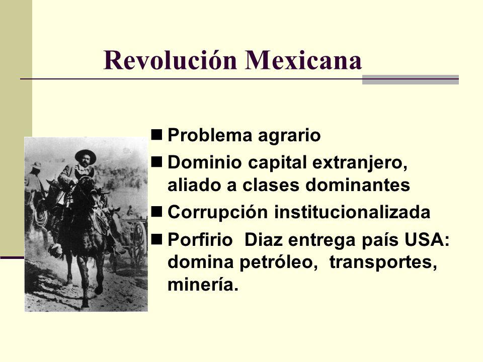 Revolución Mexicana Problema agrario