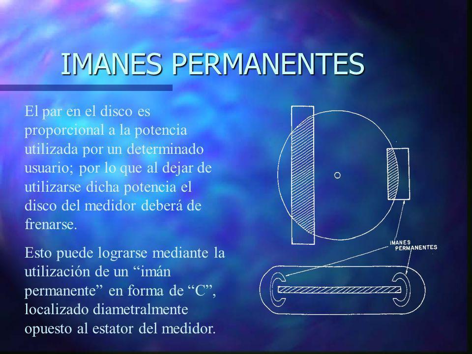 IMANES PERMANENTES