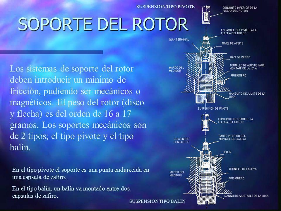 SOPORTE DEL ROTOR SUSPENSION TIPO PIVOTE.