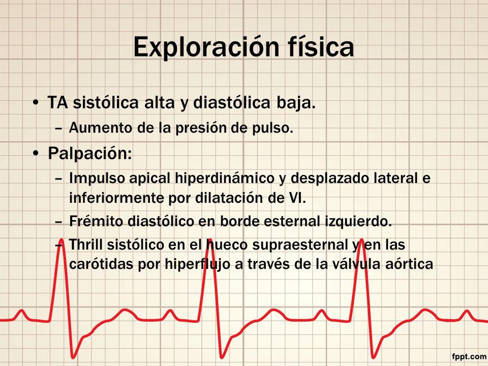 Exploración física TA sistólica alta y diastólica baja. Palpación: