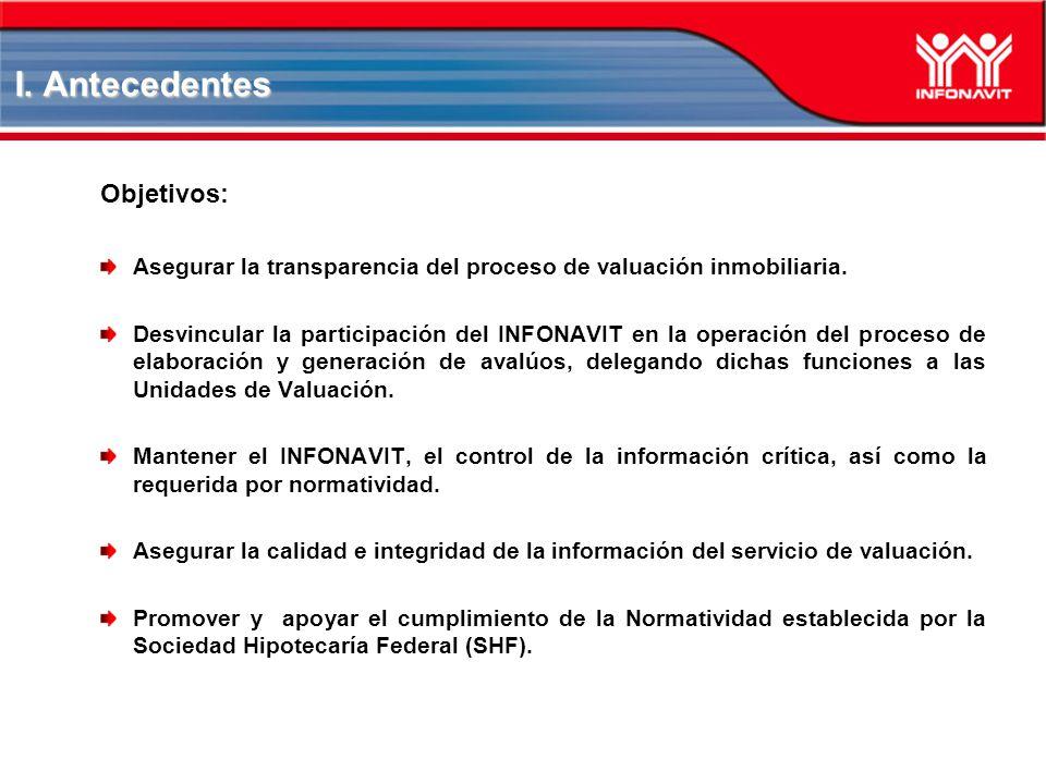 I. Antecedentes Objetivos: