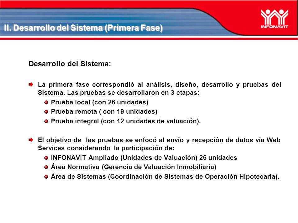 II. Desarrollo del Sistema (Primera Fase)