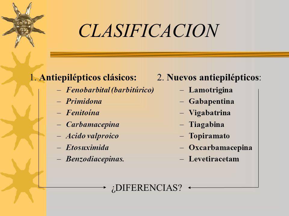 CLASIFICACION 1. Antiepilépticos clásicos: 2. Nuevos antiepilépticos: