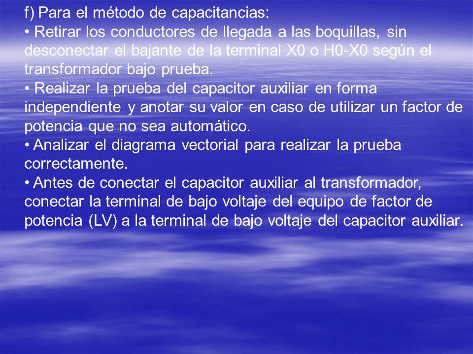 f) Para el método de capacitancias: