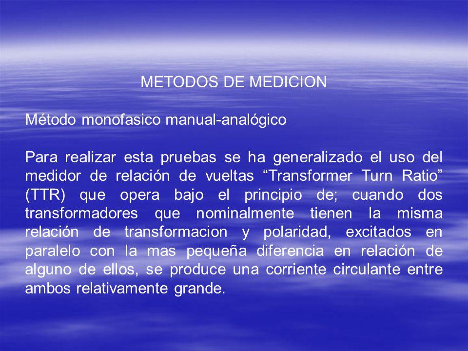 METODOS DE MEDICION Método monofasico manual-analógico.