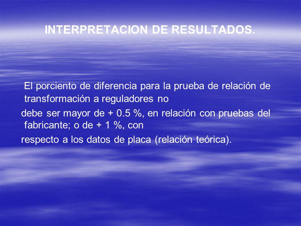 INTERPRETACION DE RESULTADOS.