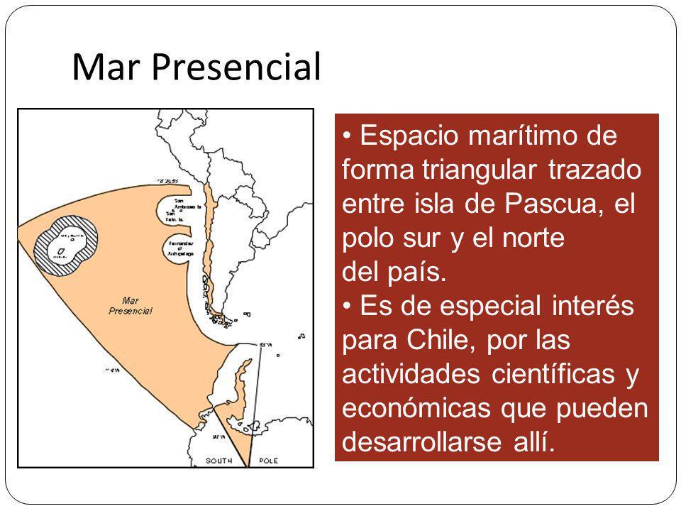 Mar Presencial MAR PRESENCIAL