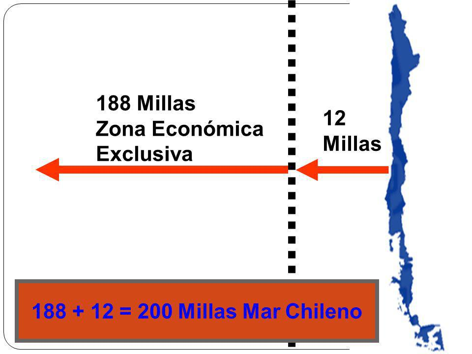 188 Millas Zona Económica Exclusiva 12 Millas 188 + 12 = 200 Millas Mar Chileno